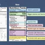 CATCH THE BUZZ – The New Nutrition Label Will Be Different. Take a Look.